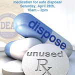 To Flush or Not to Flush: How to Properly Dispose of Your Medications