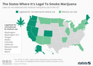 2016 state map for legal marijuana